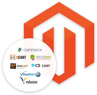 migrating to magento